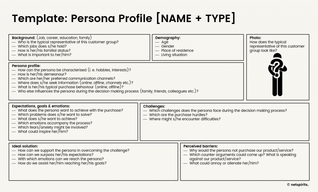 Example of a persona fact sheet